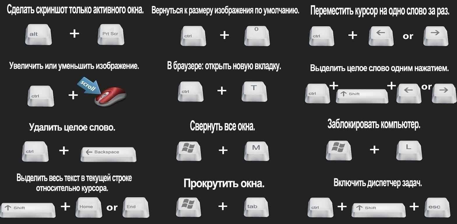 Как сделать скриншот на компьютере на windows xp