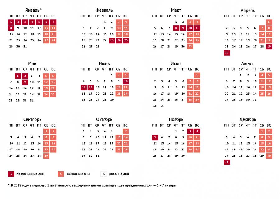 2018 год для свадьбы благоприятные даты
