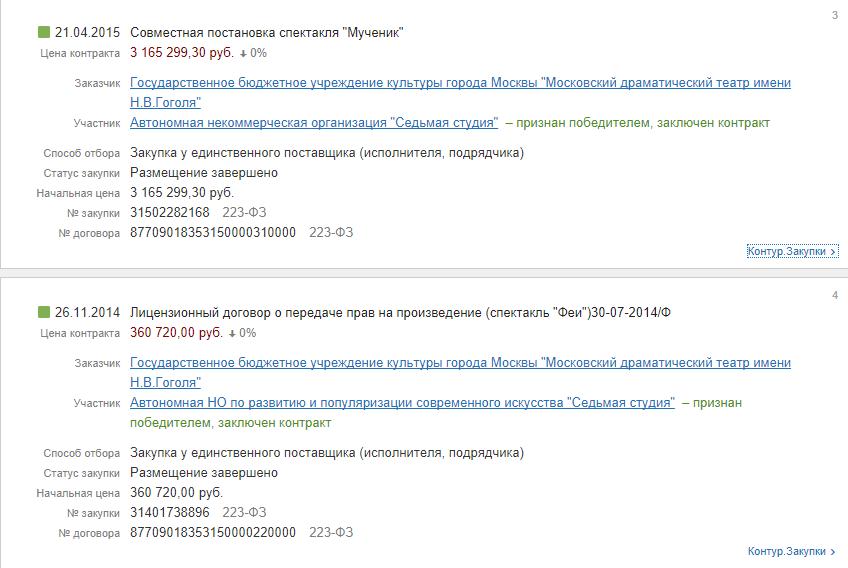 """Госзакупки с участием театра им. Гоголя и """"Седьмой студии"""""""