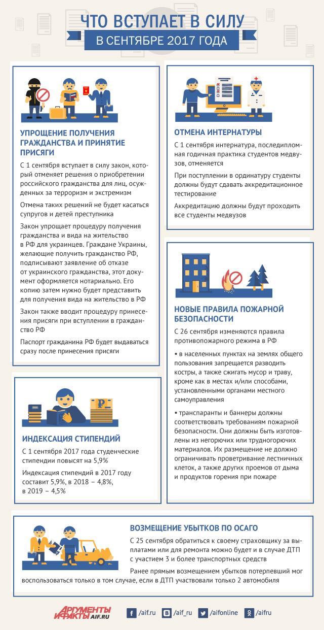 Законы вступающие в силу- сентябрь 2017