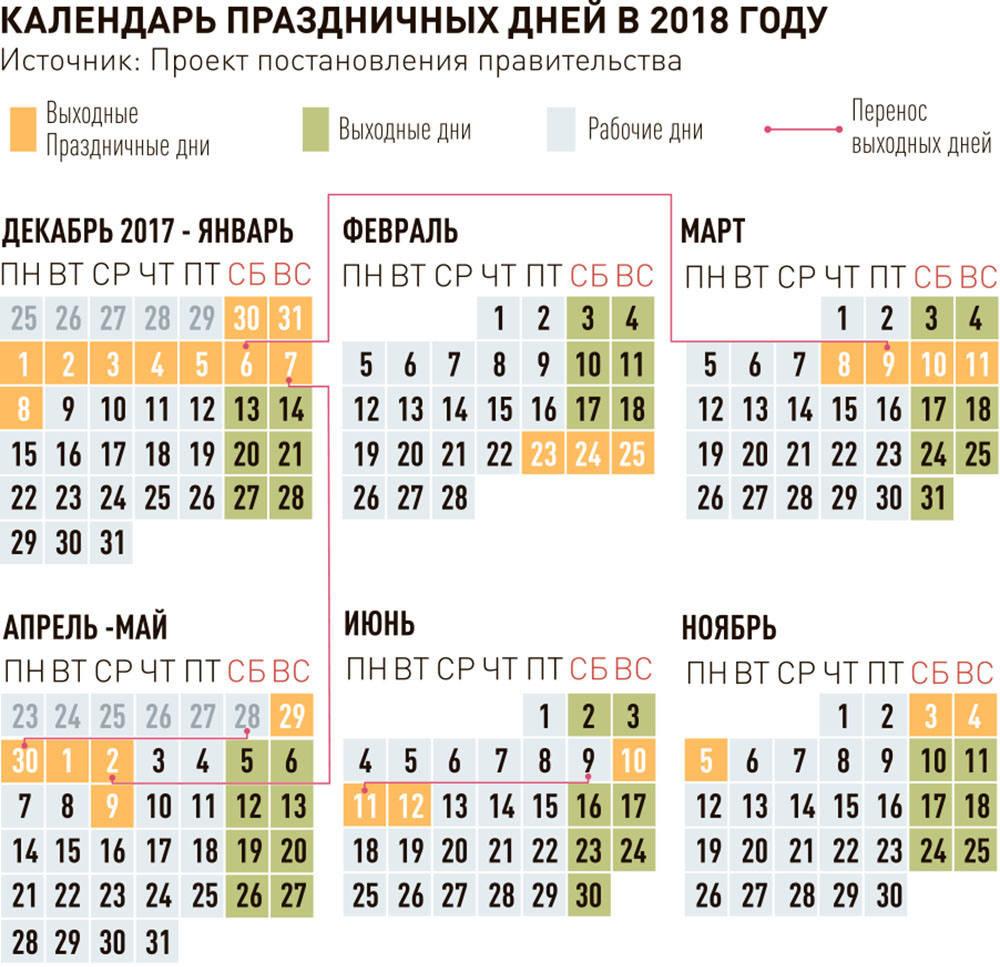 Календарь праздников на 2018 год